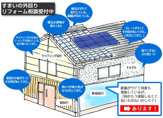 リフォーム工事、戸部の屋根やさん